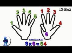 13 manières d'apprendre les tables de multiplication autrement