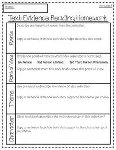 Text Evidence Text Slips (and HW sheets)