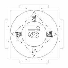 Introduction to the Mooladhara chakras 7 Chakras, Arte Chakra, Chakra Raiz, Muladhara Chakra, Chakra System, Sanskrit Words, Red Tulips, Kundalini Yoga, Crystal Grid