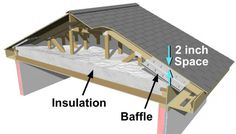 Planning to insulate your ceiling but like all, you are also facing difficult in selecting the optimal choice of material for the insulation. To solve all your difficulties related to ceiling insulation, contact #NoGapInsulation the specialized firm which offers best and #CheapCeilingInsulation services.