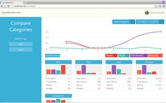 Personal data dashboard by Trackthisforme