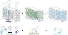 Galería de NL*A presenta imágenes de nuevo proyecto verde en Francia - 20