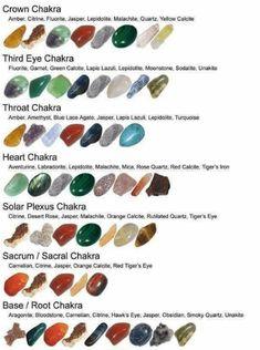 Le Reiki, Reiki Healer, Crystals And Gemstones, Stones And Crystals, Healing Gemstones, Types Of Crystals, Crystals For Energy, Gemstone Beads, Wicca Crystals