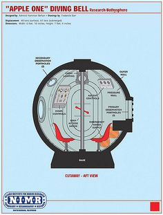 Diving Bell Interior Plan