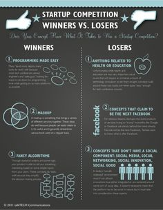 Start-Up Competition Winners vs. Losers Infographic by Elizabeth Martin, via Behance Start Up Business, Business Planning, Business Tips, Starting A Business, Business School, Reading For Beginners, Blogging For Beginners, Ideas Emprendedoras, Lean Startup
