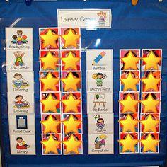 Here is my Literacy Work Stations Management Chart. Abc Centers, Kindergarten Centers, Preschool Classroom, Kindergarten Classroom, Classroom Ideas, Reading Centers, Reading Workshop, Classroom Design, Future Classroom