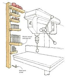 Swiveling Bit-Storage-Shelves - Fine Woodworking Tip- -- or perhaps in the sewing room, painted, of course. Woodworking Drill Press, Jet Woodworking Tools, Woodworking Courses, Woodworking Magazine, Woodworking Workshop, Woodworking Projects, Woodworking Furniture, Woodworking Apron, Cardboard Furniture