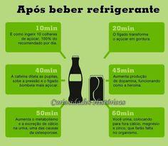 Cuidado com os refrigerantes.