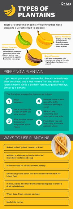Plantains are an amazing source of magnesium! 7 Reasons to Add Plantains to Your Diet - Dr. Axe