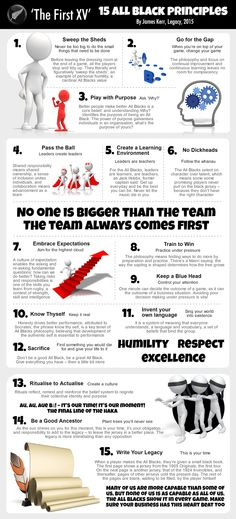 'The First XV' – 15 All Black principles   How Culture Inspires and Drives Talent   By @YLMSportScience