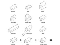 1000  images about concept schemes  u0026 diagrams on pinterest