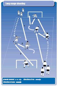 Football Tips And Tricks For Amatuers And Pros -- You can find out more details at the link of the image.