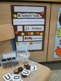 Door Displays, Study Organization, Class Decoration, First Grade, Early Childhood, Nom Nom, Kindergarten, Classroom, Activities