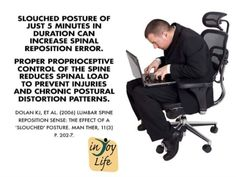 Posture Month Fact: Slouching of just 5 min can have a dramatic affect on spinal mis-alignments and will contribute to longterm postural distortion patterns. When was your posture last check? Call today 604-535-7373 and all new patients can take advatnge of our $77 May Posture Exam Special (inclds X-rays if warranted). www.injoylife.ca #posturemonth #posture #injoylfe #betterposture Circle Of Friends, Better Posture, Injury Prevention, Distortion, Improve Yourself, Facts, Patterns, Check, Block Prints