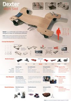 product design poster - Google Search                                                                                                                                                      More