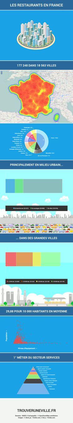 Les restaurants en France métropolitaine.  #infographie #france #data