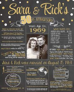 Anniversary Sign, Nostalgic PHOTO Wedding Anniversary Chalkboard, Anniversary, Chalkboard, Back in Best Anniversary Gift Aniversario Firma Nostálgico FOTO 50 Aniversario de bodas 50th Wedding Anniversary Decorations, Wedding Anniversary Photos, 50th Anniversary Gifts, Anniversary Message, Wedding Aniversary, Second Anniversary, Anniversary Ideas For Parents, Aniversary Ideas, Anniversary Chalkboard