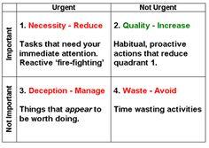 7 time management tricks