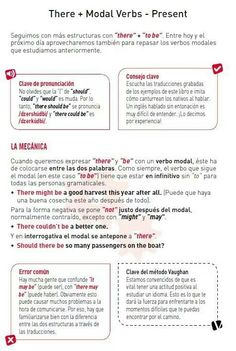 There+modal verbs