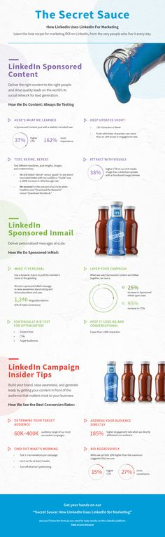What better way to learn how to use LinkedIn for marketing than from marketers at LinkedIn? Find out their secret sauce for LinkedIn marketing. This infographic dishes out the delish details. Marketing En Internet, Inbound Marketing, Marketing Digital, Content Marketing, Social Media Marketing, Marketing Communications, Marketing Ideas, Marketing Tools, Social Networks