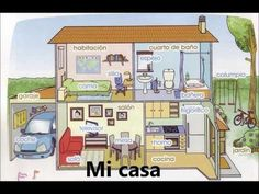 Rooms & parts of the house in Spanish - La casa en español - YouTube