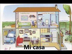 Las partes de la casa (The parts of the house) Spanish song - YouTube - great to teach estar