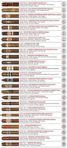 Puro Amatörce: 2012 Yılının en iyi puro seçmeleri