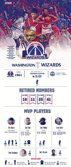 The best players in the history of the Washington Wizards,  Wizards, infographic, art, sport, create, design, basketball, club, champion, branding, NBA, MVP legends, histoty, All Star game, Earl Monroe, Elvin Hayes, Gus Johnson, Wes Unseld, Dave Bing, Terry Dischinger, Walt Bellamy, #sportaredi
