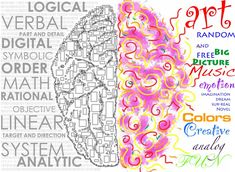 37 Best Right Brain! images in 2017 | Right Brain, Brain, Left brain