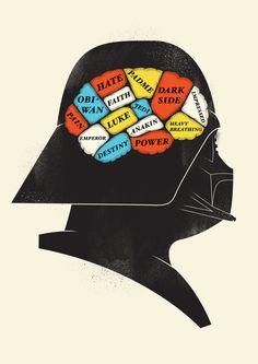 Darth vader, cameo, phrenology, dark side, force, jedi, skywalker, profile, emperor, anakin, Luke, power, illustration, poster, t-shirt, art, wharton,