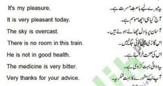 Past Perfect Tense In Urdu to English Exercise Examples Formula and Past Perfect Tense Structure is all her, Start practice in Past Perfect tense for making English Learning Books, English Learning Spoken, English Language Learning, English To Urdu Dictionary, English Phrases, Learn English Words, English Grammar Tenses, English Vocabulary Words, English Language Course