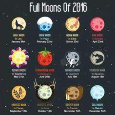 Full Moon Chart for 2016