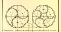 Geometrical drawing, a collection of plates for practical use in elementary mechanical drawing by Ferdinand Friedrich Hans Schraidt, San Francisco : Whitaker and Ray-Wiggin co. Geometry Art, Sacred Geometry, Geometric Designs, Geometric Shapes, 3d Cnc, Geometric Drawing, Modelos 3d, Technical Drawing, Islamic Art