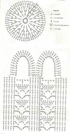 Prima Comunione Di Giuseppe Salve A Tu - Diy Crafts Crochet Diagram, Crochet Chart, Crochet Motif, Crochet Stitches, Knit Crochet, Crochet Patterns, Free Crochet Bag, Mode Crochet, Crochet Market Bag