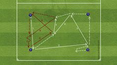 """This exercise inside a square has the goal to train the countermovements, the receiving while running, to find the third man and the passing the a support player. It is thought to coach principles of play and not for a specific system of play; these are all basic principles of play which every player should work on whatever is his own role inside the pitch"""