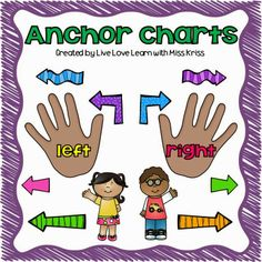 FREE Anchor Charts for teaching left and right position words