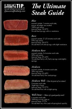 A helpful guide for preparing, cooking and serving steak. A helpful guide for preparing, cooking and serving steak. Grilled Steak Recipes, Beef Recipes, Rare Steak Recipes, Grilled Steak Marinades, Vegetable Recipes, Seafood Recipes, Steak Dinner Recipes, Grilled Steaks, Steak Marinade Recipes