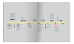 BANDO | infografías vino