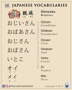 Valiant Japanese Language School | IG/FB - @ValiantJapanese | Japanese Vocabularies | JLPT N4 / N5 Level | Topic: Relatives