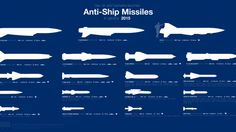 Anti Ship Missile Infographic