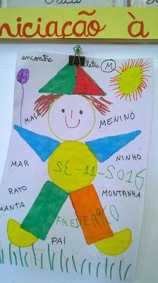 M (menino) + Formas geometricas = Arte