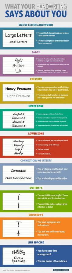 Handwriting Infographic