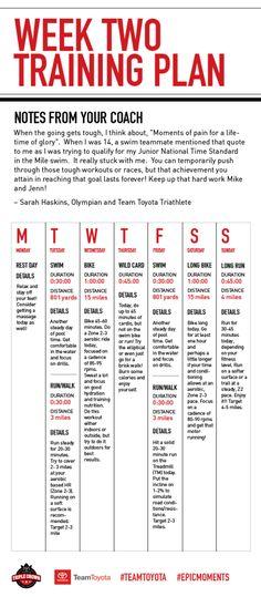 Mike and Jenn's week 2 of 8 triathlon training plan. #MikeandJennJourney #EpicMoments