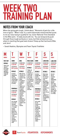 Mike and Jenn's week 2 of 8 triathlon training plan. #MikeandJennJourney #EpicMoments