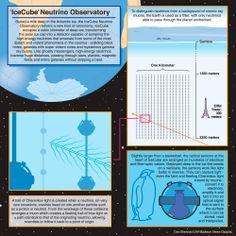 Neutrino Telescopes Launch New Era of Astronomy | Space.com