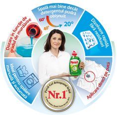 unique: Testeaza si tu Gratuit detergentul lichid Persil Expert Gel