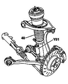 53 meilleures images du tableau system suspension automotive Blue Civic Engine Bay accelerometer suspension d er