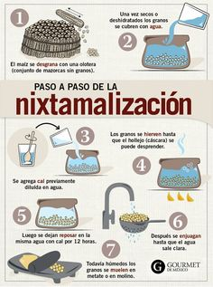 Batch Cooking, Healthy Cooking, Cooking Time, Healthy Gluten Free Recipes, Cooking Instructions, Dessert Drinks, Food Hacks, Mexican Food Recipes, Great Recipes