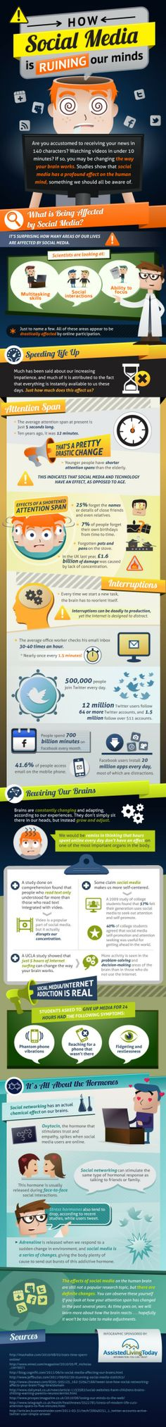 #SocialMedia is #Addicting because it changes your brain   Infographic: How Social Media Is Ruining Our Minds | Media Tapper    www.NextGenCounseling.com