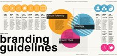 How to write branding guidelines